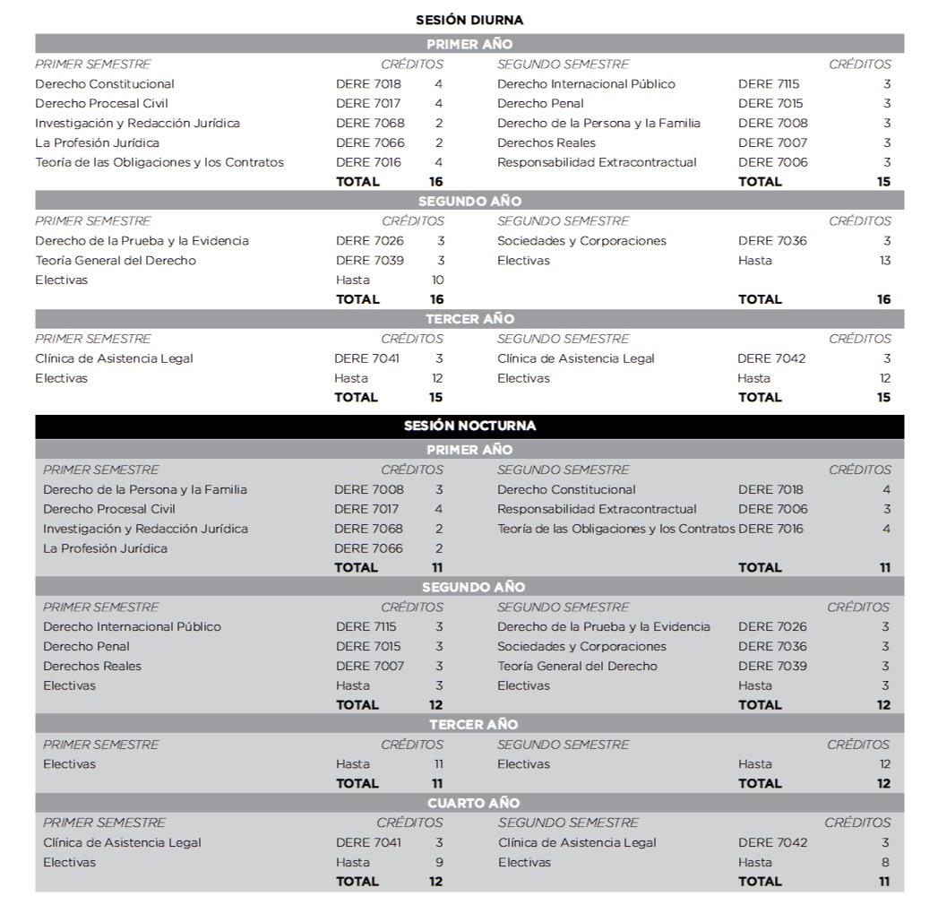 Catálogo Escuela Derecho1